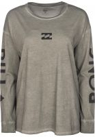 billabong-longsleeves-my-look-olive-vorderansicht