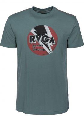 RVCA Volt