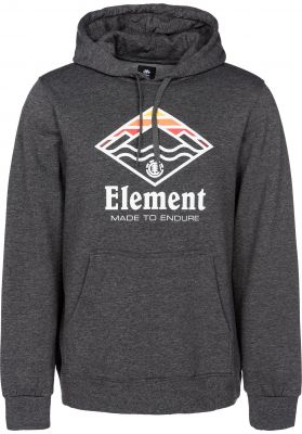 Element Layer