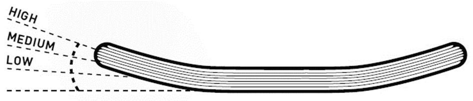Skateboard-Deck mit Low, Medium und High Concave