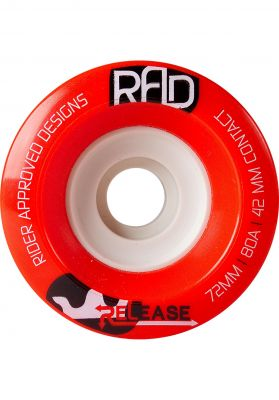 R.A.D. Release 80A