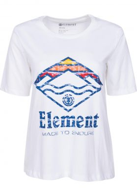 Element Wave CR