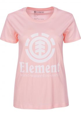 Element Element Vertical
